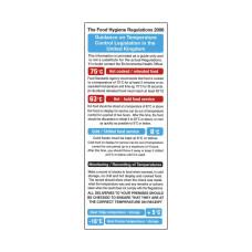 Temperature Control Guidelines Notice 250x100mm
